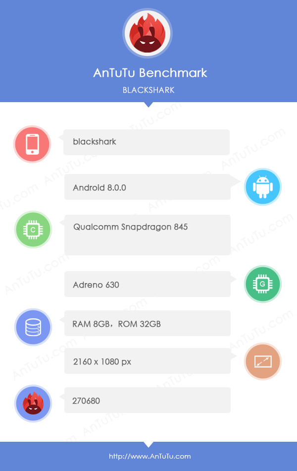 The characteristics of Xiaomi gaming smartphone hit the network