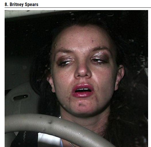 11 Times When Celebrities Lost Their Control After Partying Hard